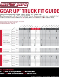 WEATHER GUARD Gear Up Truck Fit Guide
